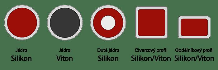 Opláštěné O-kroužky přehled